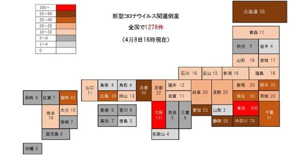 東京都の「新型コロナウイルス関連倒産」が300件に到達