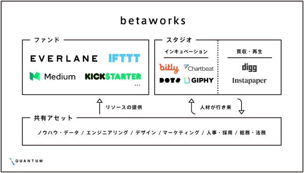 https://bz-cdn.shoeisha.jp/static/images/article/1816/1816_1.jpg