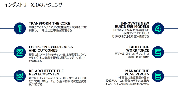 https://bz-cdn.shoeisha.jp/static/images/article/2773/2773_008.jpg
