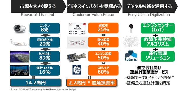 https://bz-cdn.shoeisha.jp/static/images/article/2810/2810_003.jpg