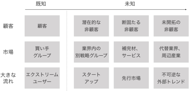 https://bz-cdn.shoeisha.jp/static/images/article/3035/2983_013.jpg