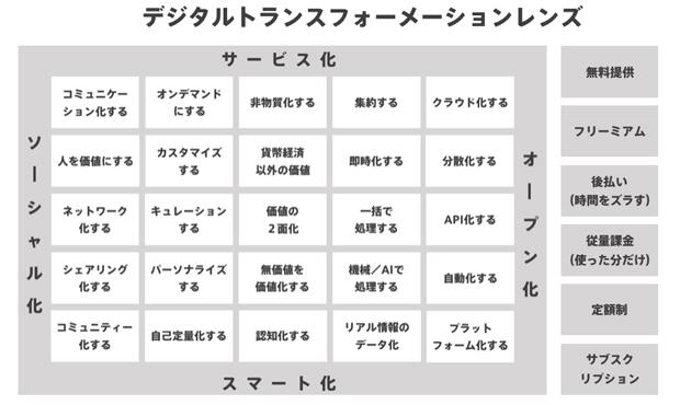 https://bz-cdn.shoeisha.jp/static/images/article/3093/3093_005.jpg