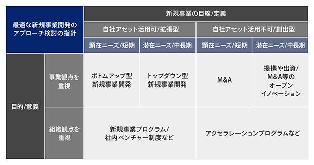 https://bz-cdn.shoeisha.jp/static/images/article/3247/3247-2.jpg