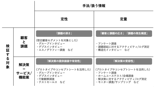 https://bz-cdn.shoeisha.jp/static/images/article/3614/3614-5.jpg