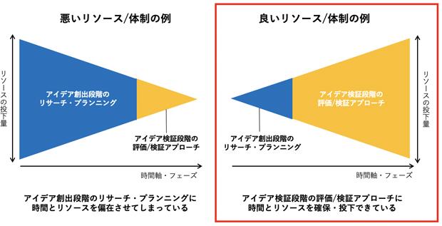 https://bz-cdn.shoeisha.jp/static/images/article/3614/3614-6.jpg