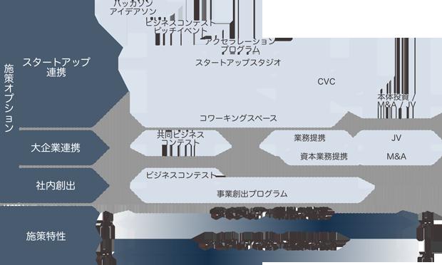 https://bz-cdn.shoeisha.jp/static/images/article/3848/3848-1a.png