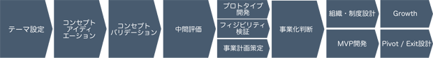 https://bz-cdn.shoeisha.jp/static/images/article/3848/3848-2a.png