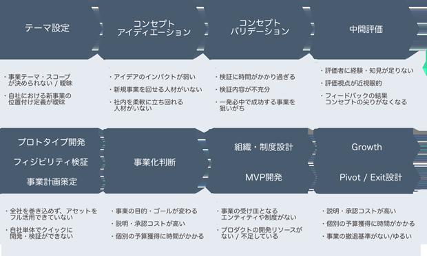 https://bz-cdn.shoeisha.jp/static/images/article/3848/3848-3a.png