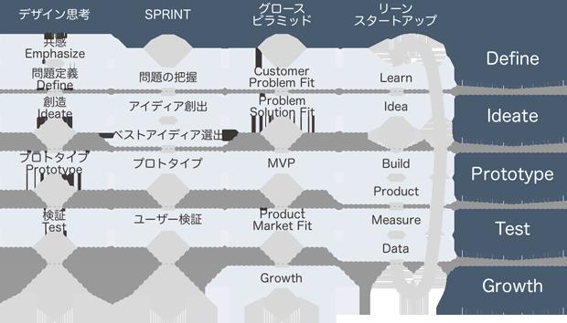 https://bz-cdn.shoeisha.jp/static/images/article/3987/3987-1.png